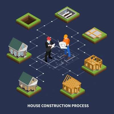 Best Home Builders in Sydney Process. How to Get Good Quality Materials when costs are rising in Sydney